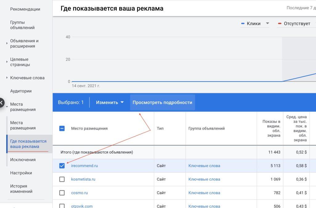 Скриншот интерфейса Google Ads КМС - места размещения список сайтов страниц URL